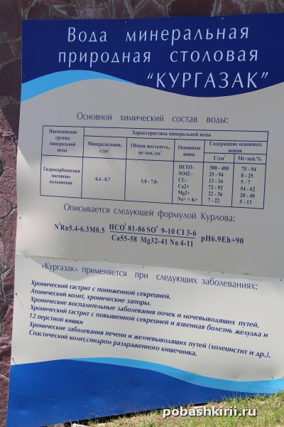 kurgazak-istochnik-voda-bashkirija_7