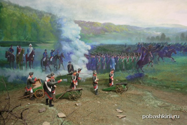 3d-панорама сражения Пугачева с царскими войсками