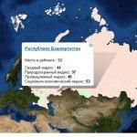 Экологический рейтинг Башкортостана